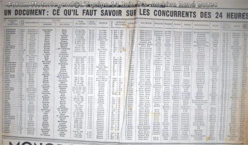 1952_06_14-15_L'Equipe_001.JPG